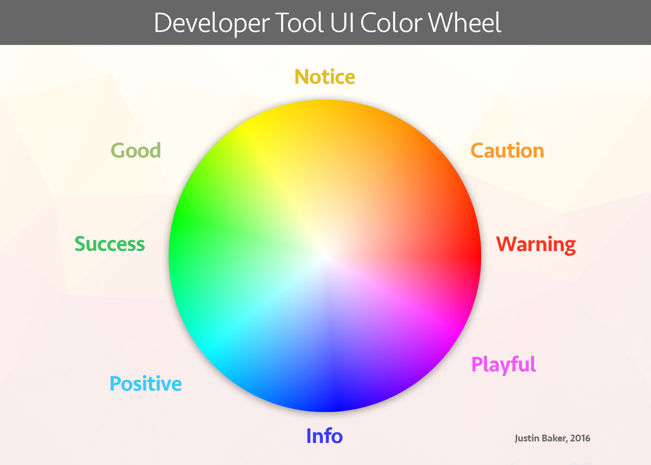 Deveoper Tool UI Color Wheel