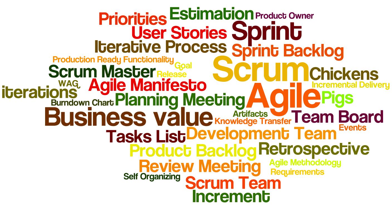 Scrum meetings cloud