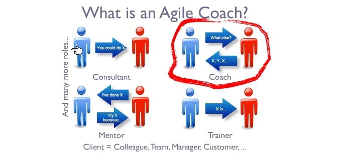 What Is The Roadmap To Becoming An Agile Coach Dzone Agile