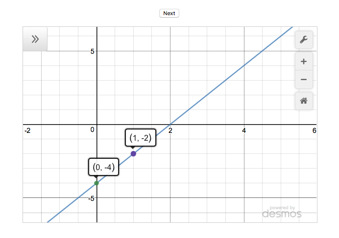 Desmos calculator with straight line and two points