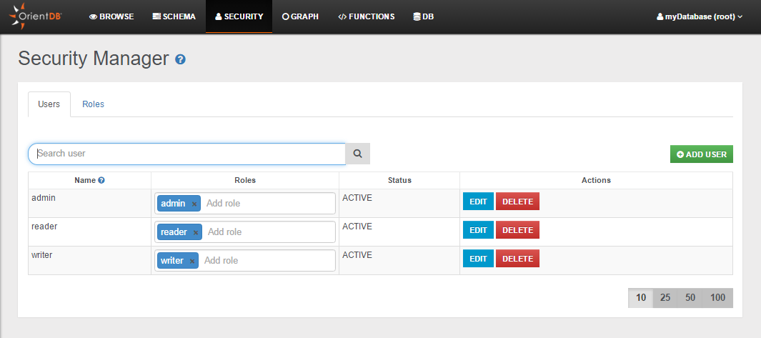 Managing OrientDB Users and Roles via the tool Studio