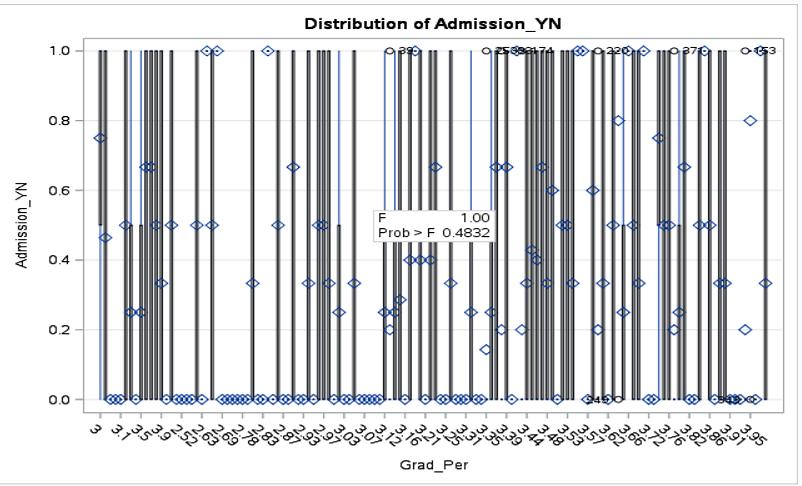 Descriptive Analysis With SAS - DZone Big Data
