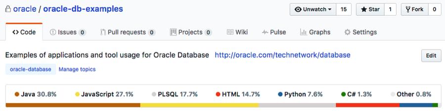 Oracle Database Examples Now on GitHub - DZone Database