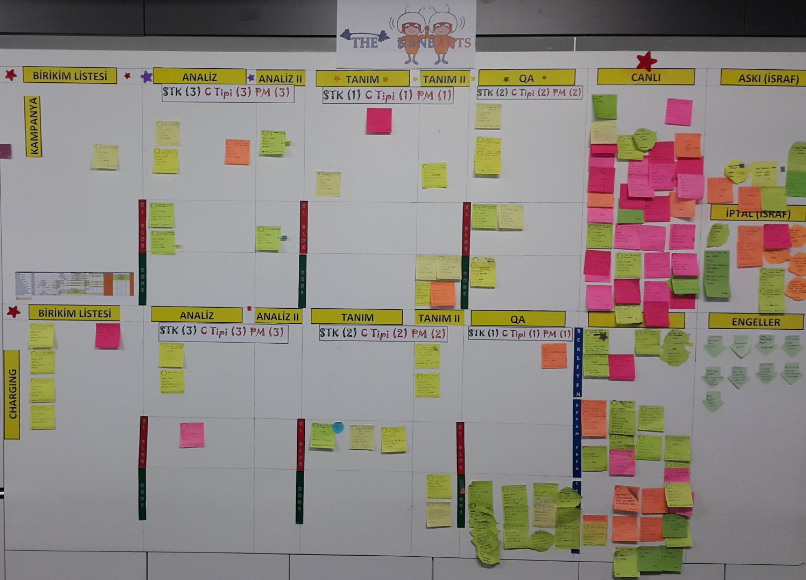 Sticky Notes Kanban Board