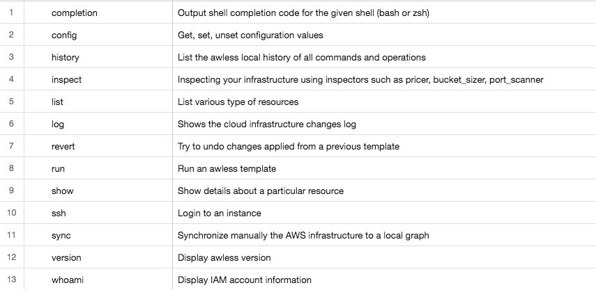 awless io: A Mighty CLI for AWS - DZone Cloud