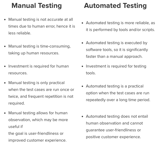 What S The Difference Between Automated Testing And Manual
