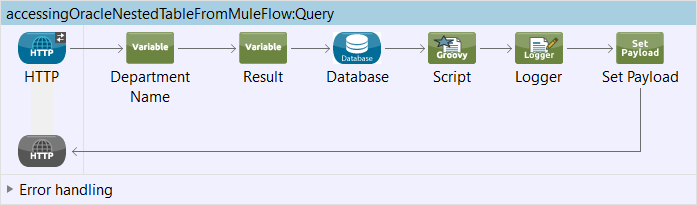 Execute an Oracle Stored Procedure With Nested Table as a Parameter