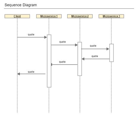 Enabling Centralized Logging - DZone DevOps