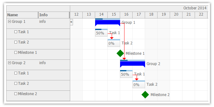 Top Gantt Chart Solutions for Angular - DZone Web Dev