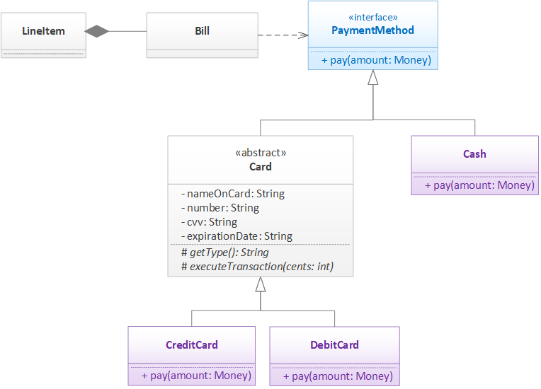 how to call a functional interface java example