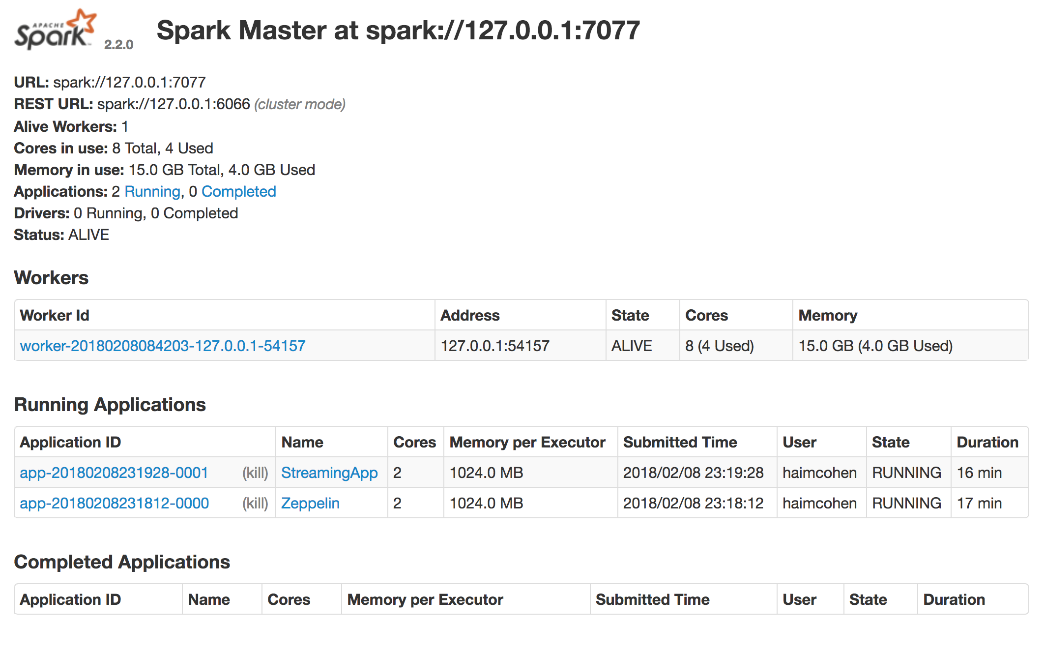 Smart Resource Utilization With Spark Dynamic Allocation