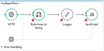 Transforming Multipart/Form-Data Into XML Using MuleSoft and