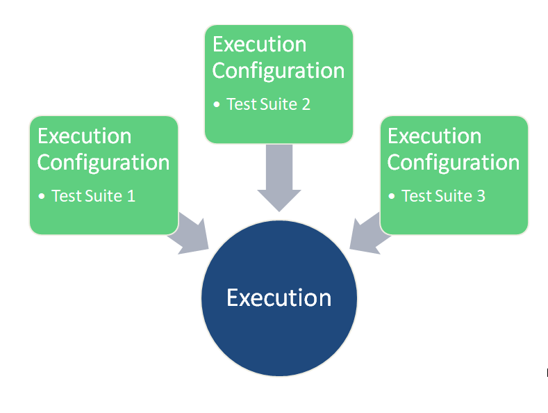 Parallel_Execution-Automated_Testing-Testsigma6