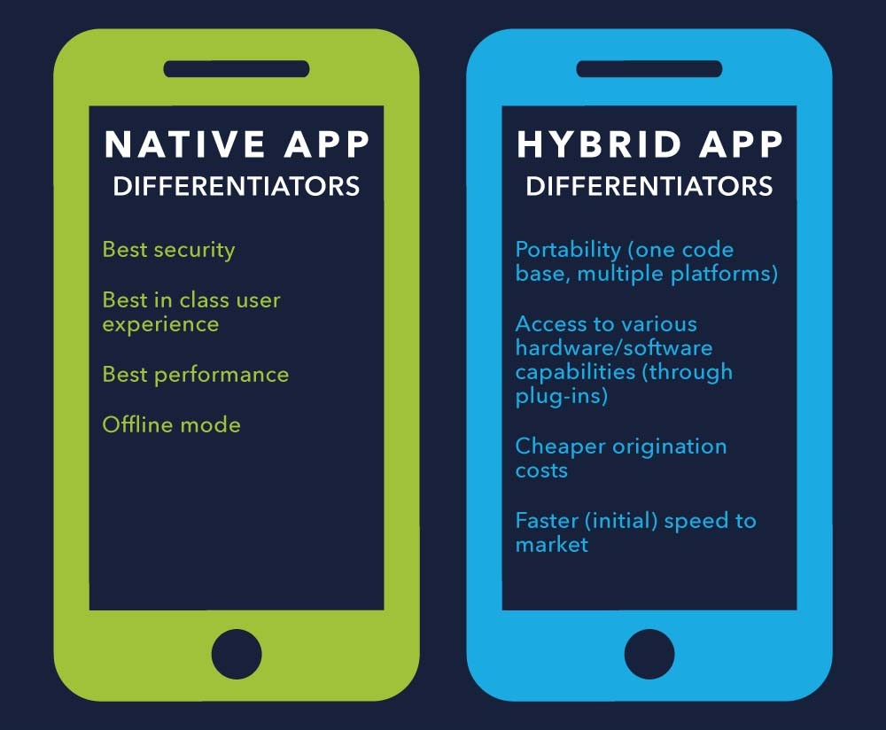 The Journey of an App – From Native to Progressive - DZone