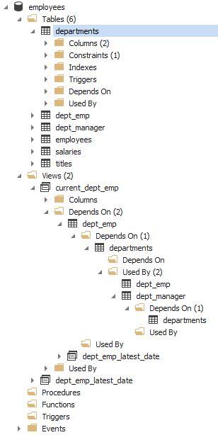 Checking Object Dependencies in dbForge Studio for MySQL