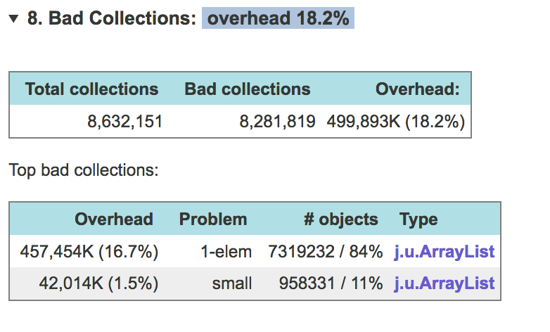 Summary of bad collections in the JXRay report