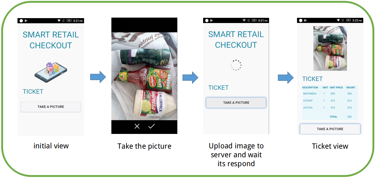 Intelligent Retail Checkout With an Android App - DZone AI