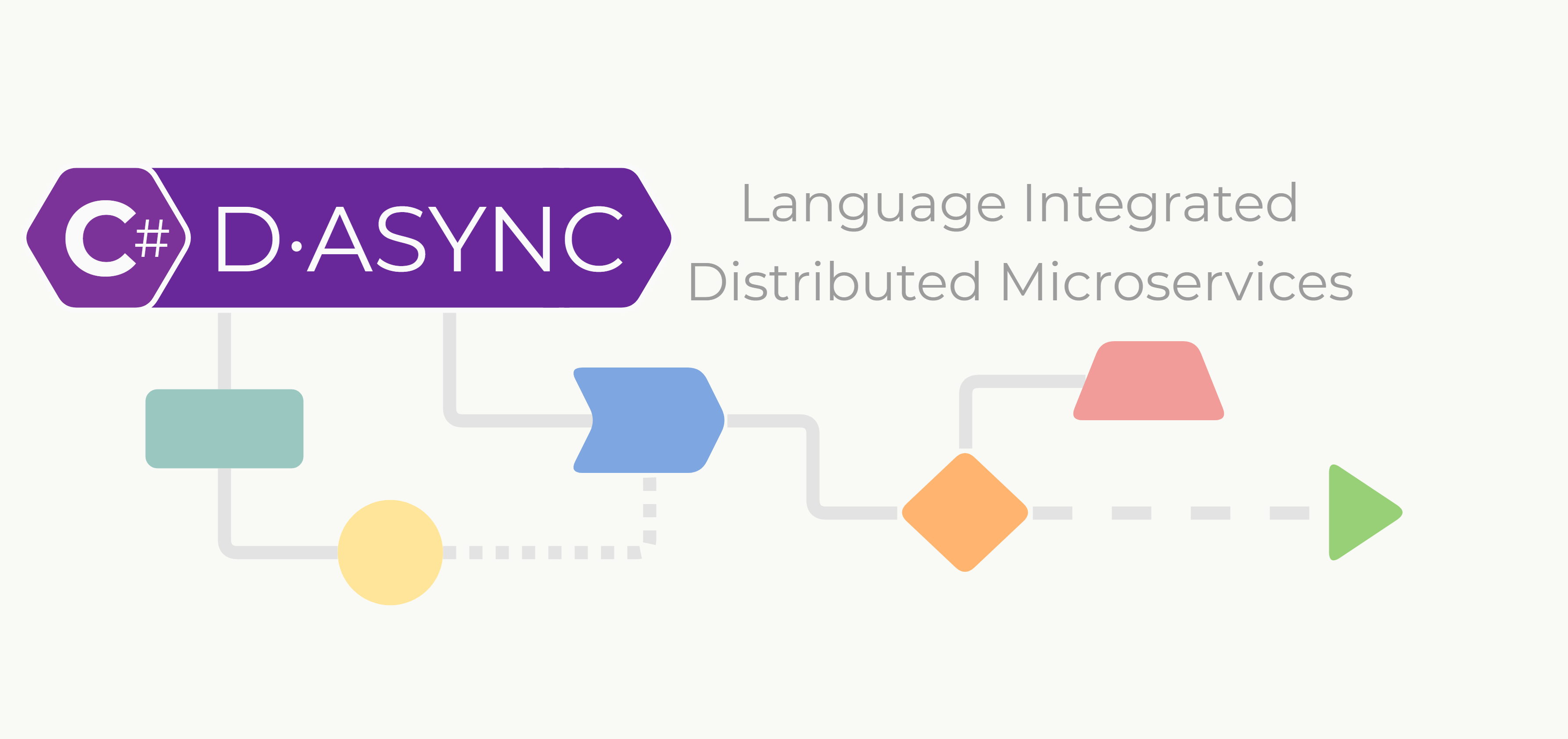 Distributed services and workflows with C#-native language features