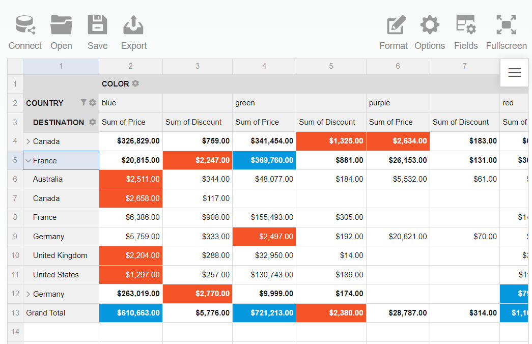 4 Free Web Pivot Tables You Should Try for Your Web