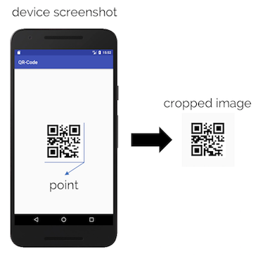 Read QR Code Content With Appium and ZXing - DZone Mobile