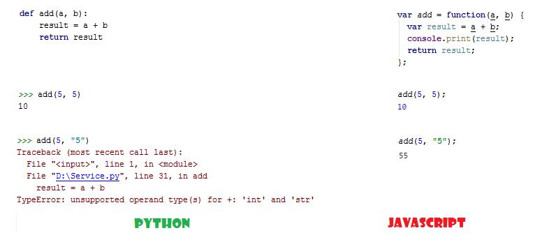 Fun With Python Dzone Web Dev