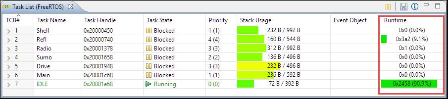 Tutorial: Using Runtime Statistics with Amazon FreeRTOS V10