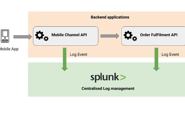 Splunk Logging in Lambda Using Low Code Approach