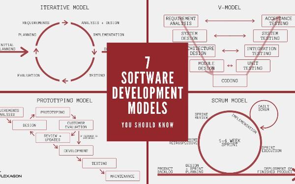 7 Software Development Models You Should Know