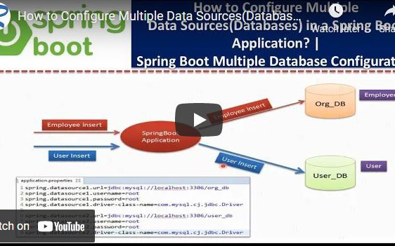 How To Configure Multiple Data Sources In a Spring Boot Application
